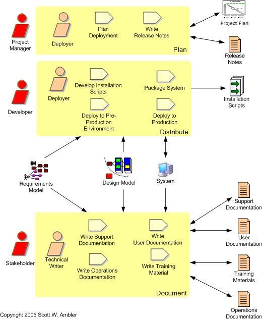 aupdeploymentworkflow.jpg